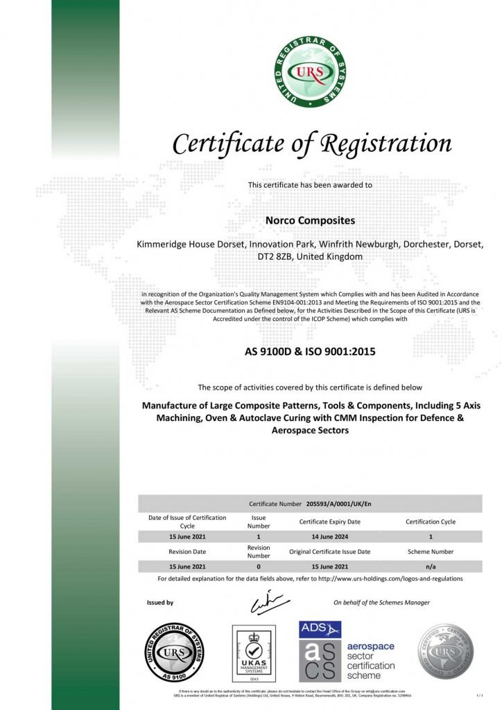 URS AS9100 Certificate 2021 - NORCO Composites & GRP